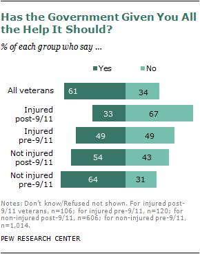 2011-injured-veterans-09