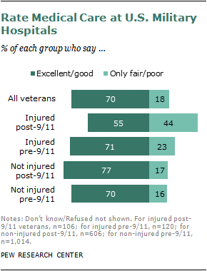 2011-injured-veterans-11