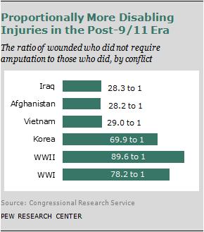 2011-injured-veterans-12