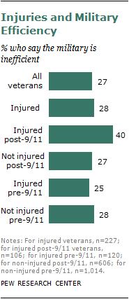 2011-injured-veterans-14