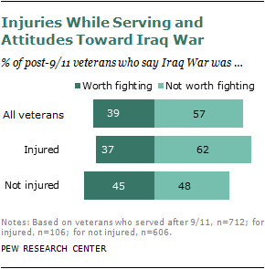 2011-injured-veterans-15