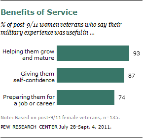 2011-women-in-the-military-12