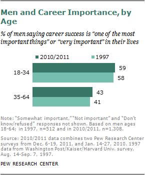 Men survey