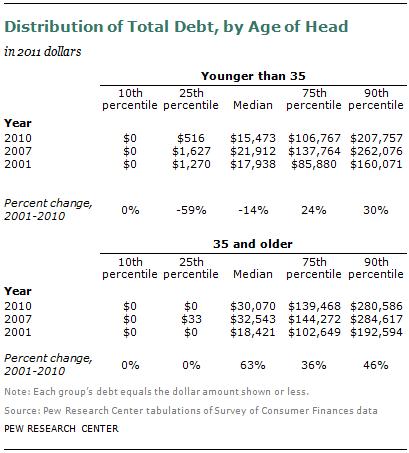 SDT-2013-02-Financial-Milestones-03-04