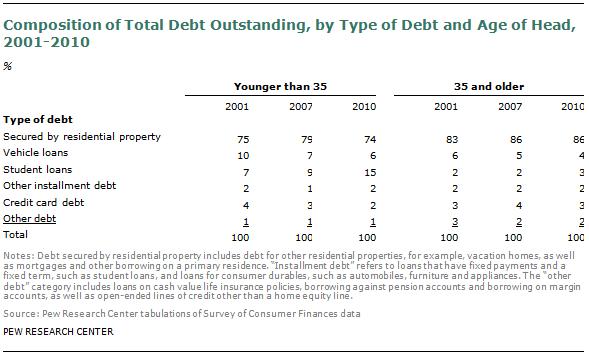SDT-2013-02-Financial-Milestones-03-09