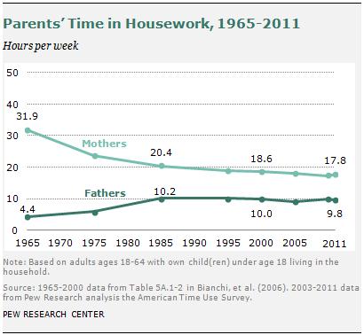 SDT-2013-03-Modern-Parenthood-38
