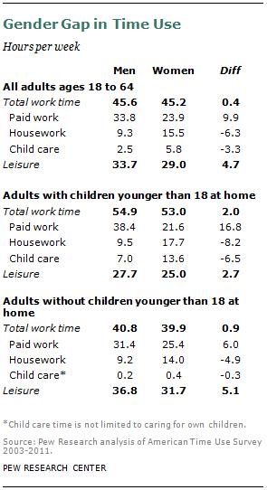 SDT-2013-03-Modern-Parenthood-41