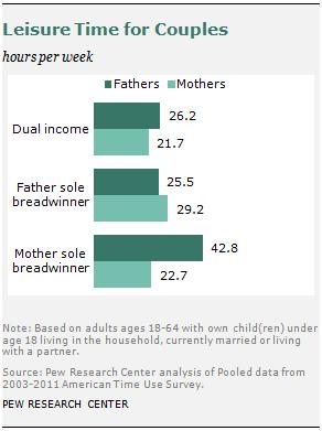 SDT-2013-03-Modern-Parenthood-47