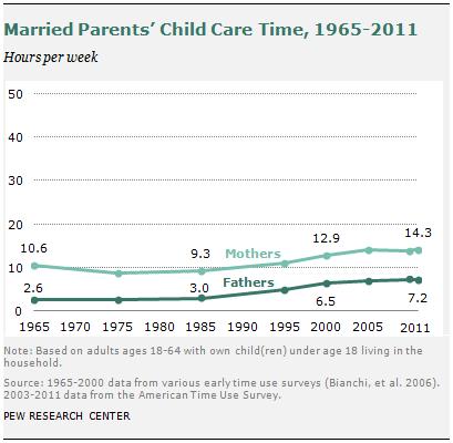 SDT-2013-03-Modern-Parenthood-A03