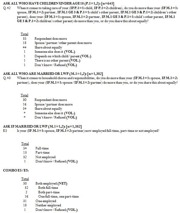 SDT-2013-03-Modern-Parenthood-A15
