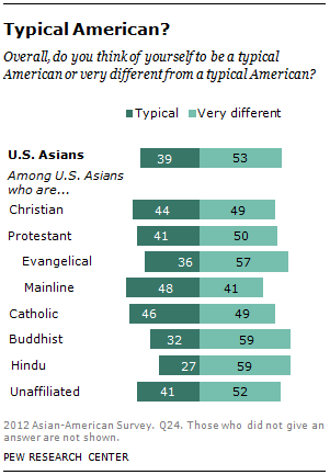 SDT-2013-Asian-Americans-Update-7-19