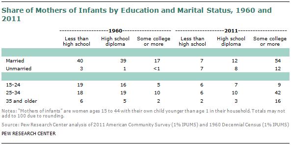 SDT-2013-05-fertility-education-11