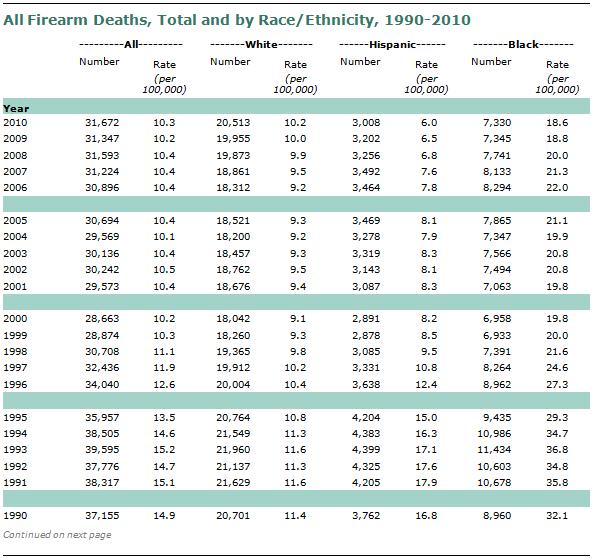 SDT-2013-05-gun-crime-A1-04