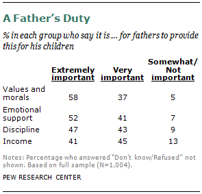 SDT-2013-06-Fathers-03