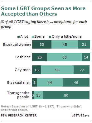 SDT-2013-06-LGBT-2-03