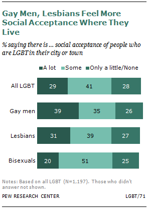 SDT-2013-06-LGBT-3-10