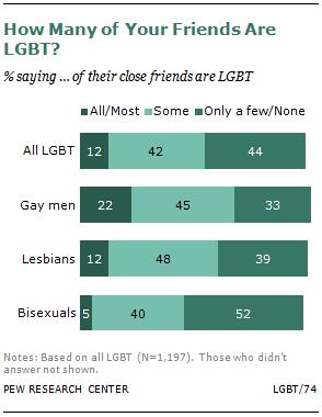 SDT-2013-06-LGBT-3-14