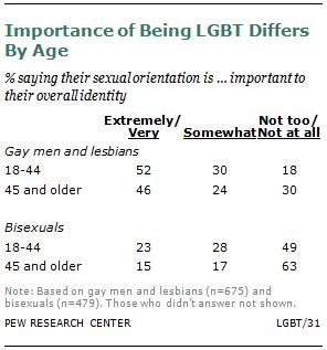 SDT-2013-06-LGBT-5-02