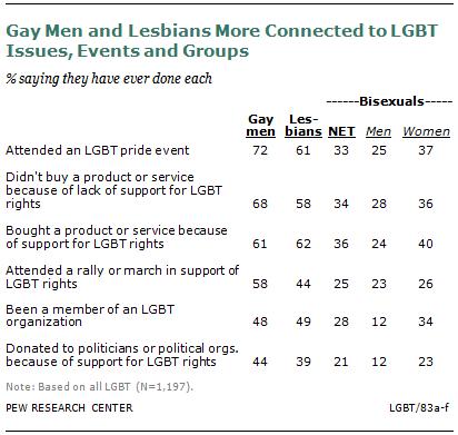 SDT-2013-06-LGBT-5-10