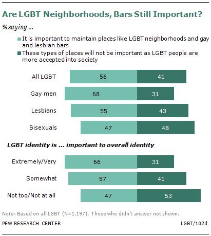SDT-2013-06-LGBT-5-12