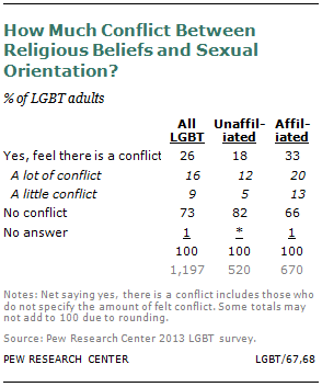 SDT-2013-06-LGBT-6-10