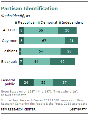 SDT-2013-06-LGBT-7-01
