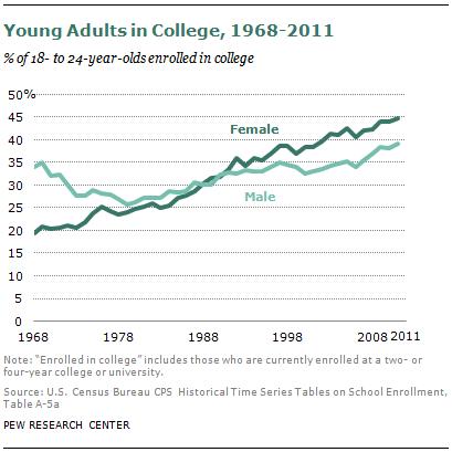 SDT-millennials-with-parents-08-2013-15
