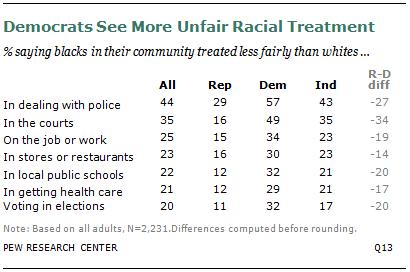 SDT-racial-relations-08-2013-01-07