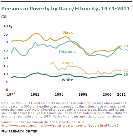 SDT-racial-relations-08-2013-03-02