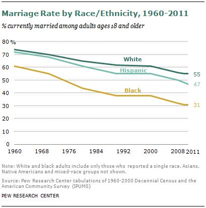 SDT-racial-relations-08-2013-03-09