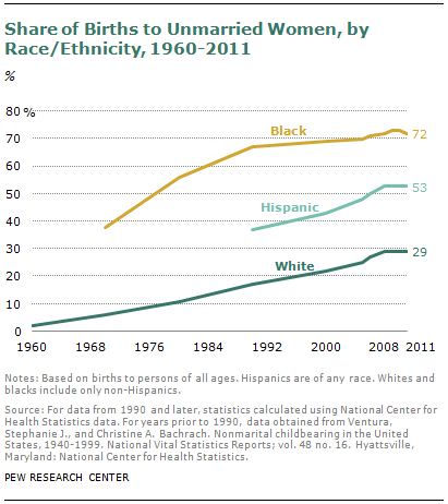 SDT-racial-relations-08-2013-03-10