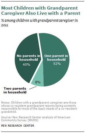 SDT-grandparents-new-02