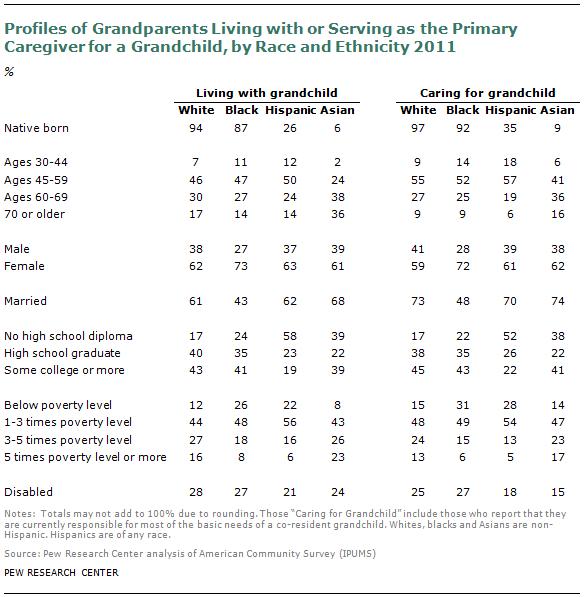 SDT-grandparents-new-13