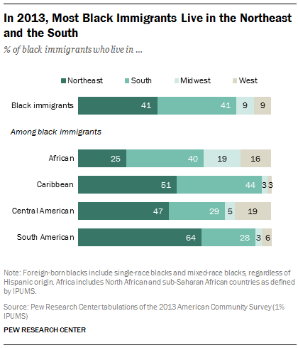 In 2013, Most Black Immigrants Live in the Northeast and the South