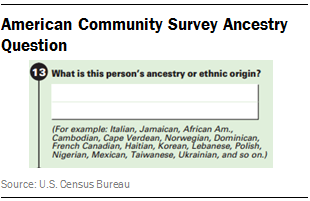 American Community Survey Ancestry Question