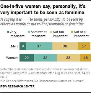 Women who like feminine men