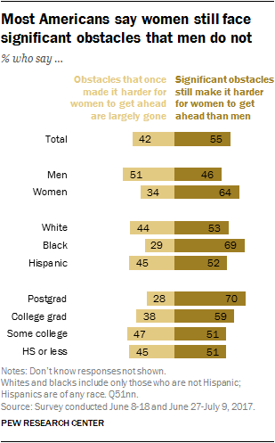 Conservative views on gay marriage