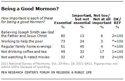 being a good mormon