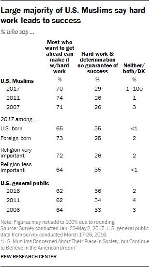 Liberal muslim views on homosexuality