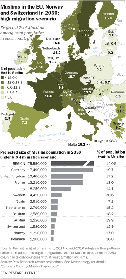 Map Of Uk 2050.Muslim Population Growth In Europe Pew Research Center