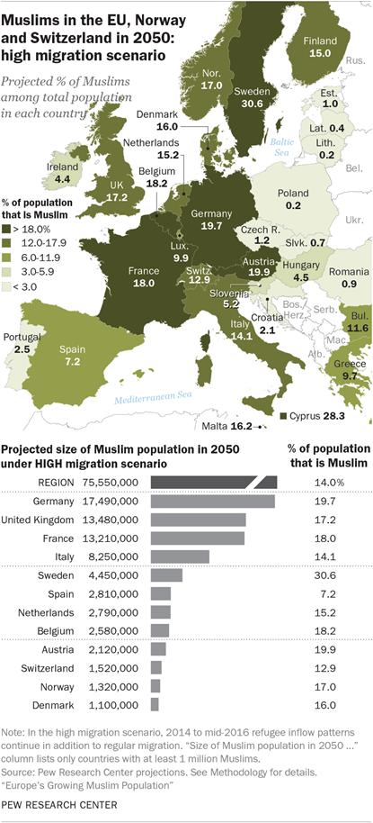 Muslim In Europe Map.Muslim Population Growth In Europe