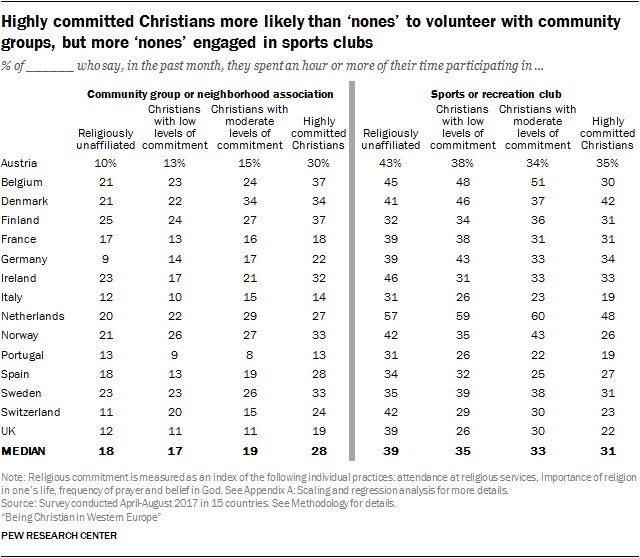 Spain s view on homosexuality and christianity