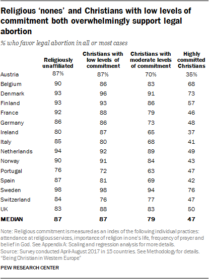 2019 denmark study homosexuality and christianity