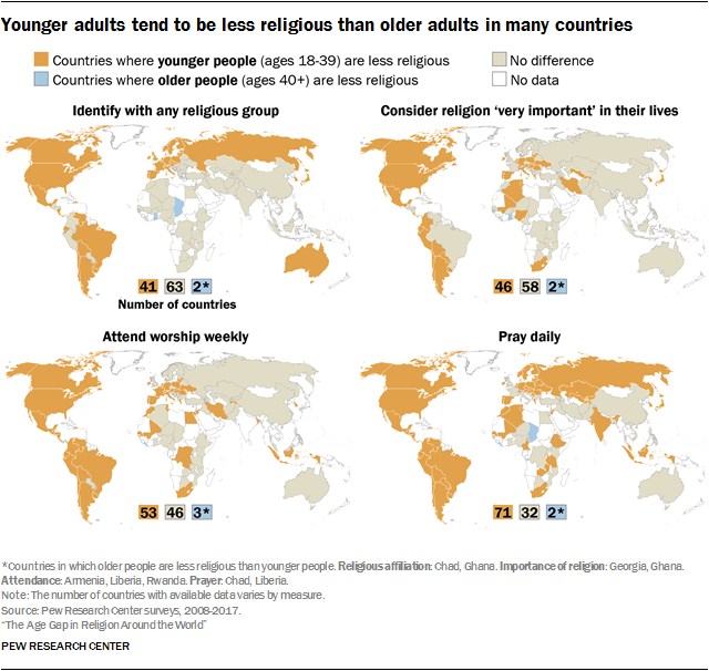 The Age Gap In Religion Around The World Pew Research Center