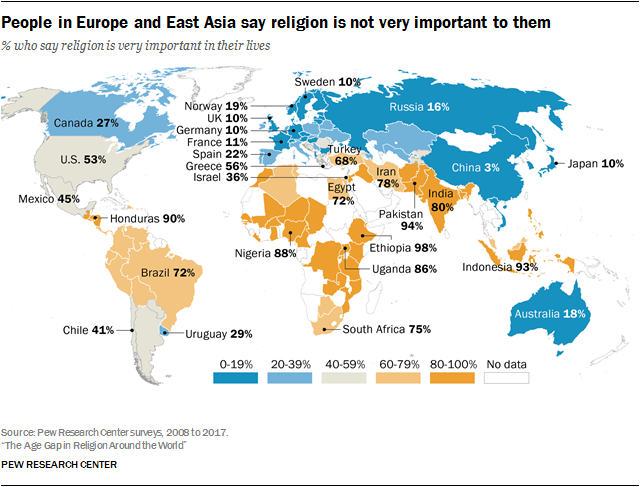 Religious Commitment By Country And Age