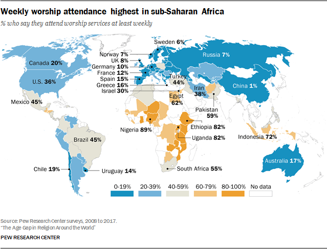 Religious commitment by country and age | Pew Research Center