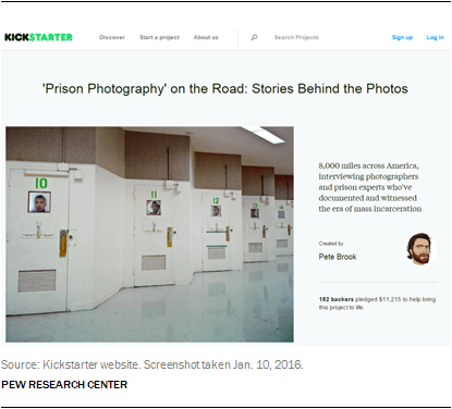 'Prison Photograph' on the Road: Stories Behind the Photos