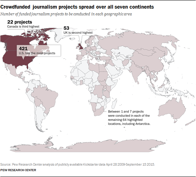 Crowdfunded journalism projects spread over all seven continents