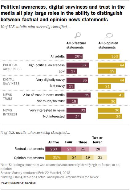 mass media influence on politics