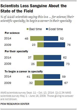 PI_2015-01-29_science-and-society-00-11